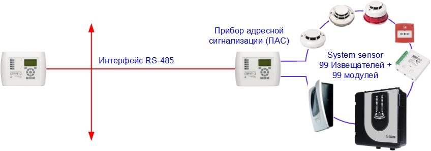 Мнемосхемы для сайта 23-01-14